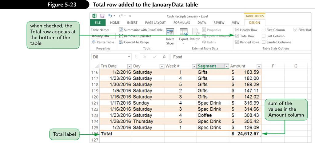 Using the Total Row to Calculate Summary Statistics Used to calculate summary