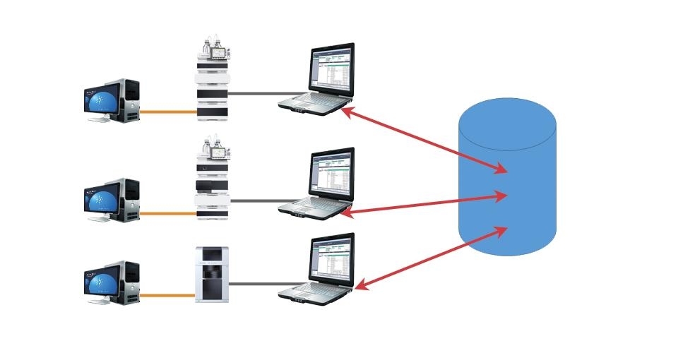 4 Lab Advisor Data Sharing Typical Uses of Data Sharing sharing folder on the network.
