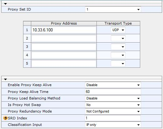 Deployment Guide 4. SBC Configuration Examples Figure 4-16: Proxy Set for LAN IP PBX 3. Add a Proxy Set to index 2 for the WAN SIP Trunk: Proxy Address: 212.199.200.