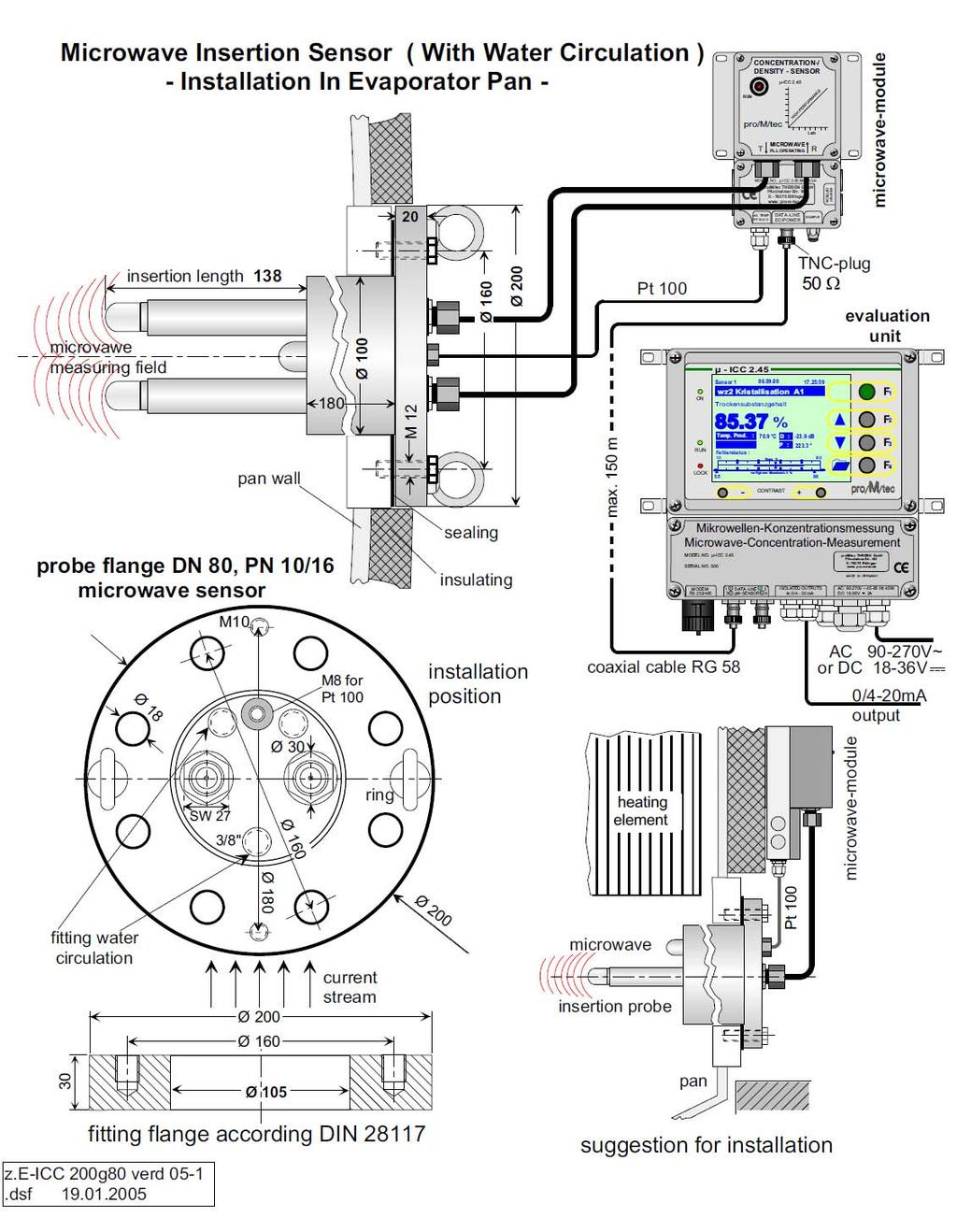 Microwave Concentration Measurement Icc 245 Standard Manual Data Module Wiring Diagram 40