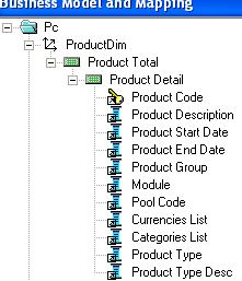 3) Right-click the Product Detail level and select New Object > Parent Level 4) In the Logical Level dialog box, name