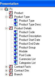 7) Now Cut Product Type and Product Type Description Columns from Product Table and paste it in Product Type Table. Cut the remaining column from Product table and paste it in Product Details Table.