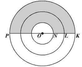 5. Given: Three concentric circles with the center O. KL LN NO KP = 42 inches Which is closest to the area of the shaded region? A. 231 sq in. B. 308 sq in.