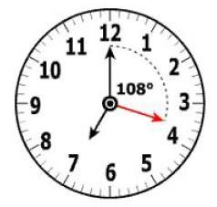 Which measure is closest to the length of the arc the minute hand travels through during this 18 minute period? A. 3 cm B. 6 cm C. 9.4 cm D. 18.8 cm 7.