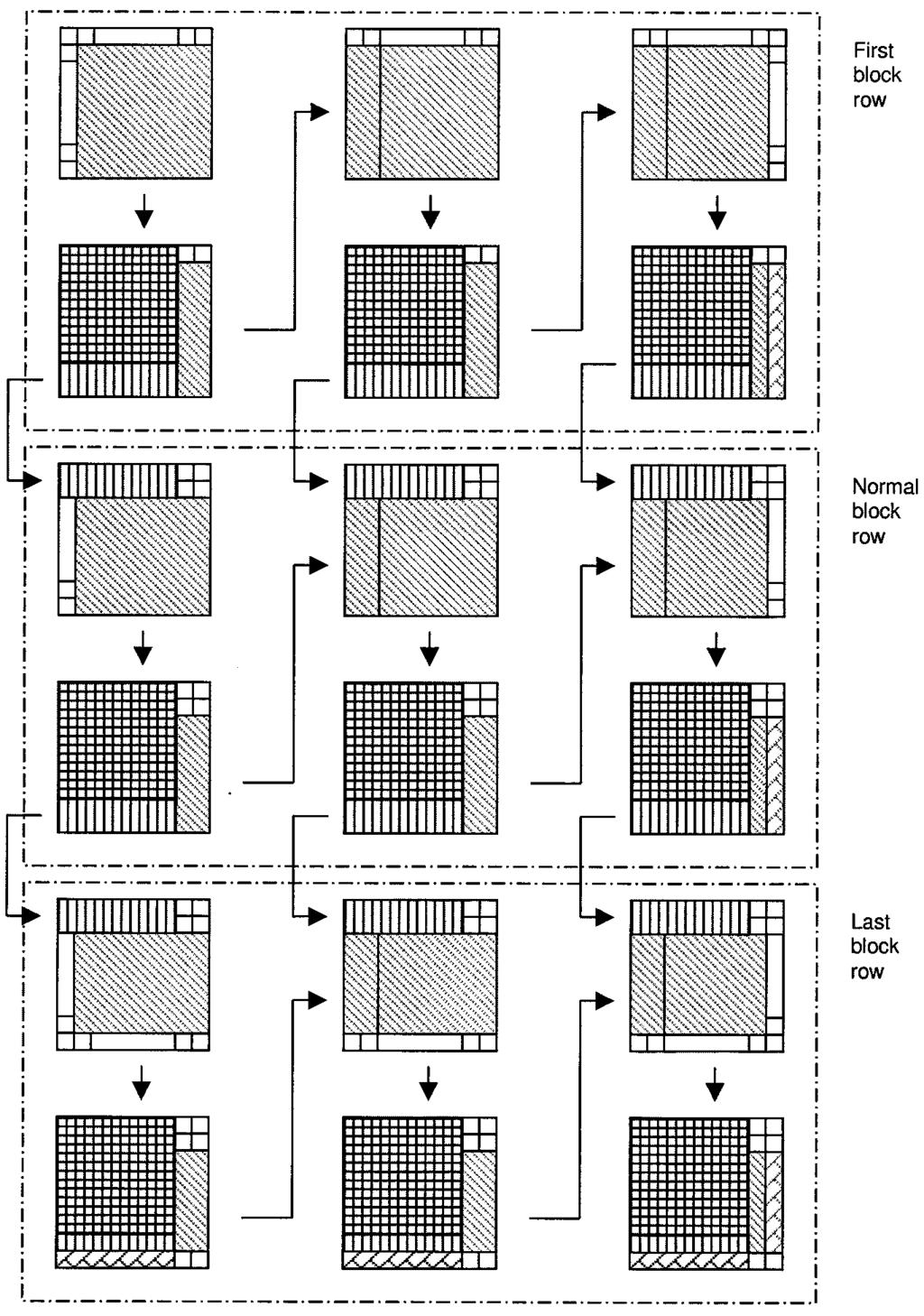 IEEE TRANSACTIONS ON CIRCUITS AND SYSTEMS FOR VIDEO TECHNOLOGY, VOL. 11, NO. 5, MAY 2001 645 (a) (b) (c) Fig. 4. Implementation details of forward DSWT. (a) First block column.