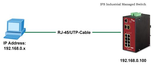 7. Start Web Management The following shows how to start up the Web Management of the Industrial Managed Switch.