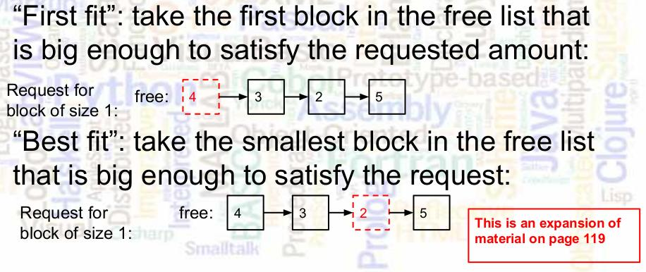 Which Block to Use