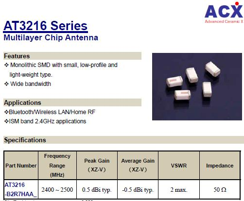 4.5.2 Chip Antenna Design Guide