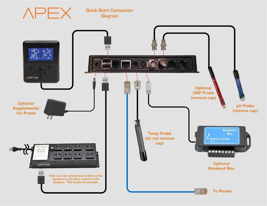 Apex Quick Start Connection