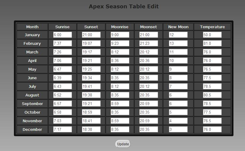Modifying the Seasonal Table Beginning with release 4.20 the Season Table can be customized.