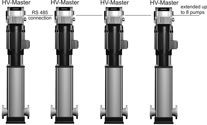 Operation Modes Cascade Serial In this mode there are various possibilities to combine the different versions of the HYDROVAR, which will be explained on the following pages.