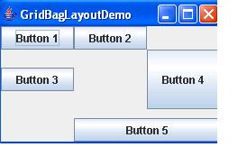 The GridBagLayout Manager The GridBagLayout manager arranges components in rows and columns, similar to a grid layout, but provides a wide variety of options for