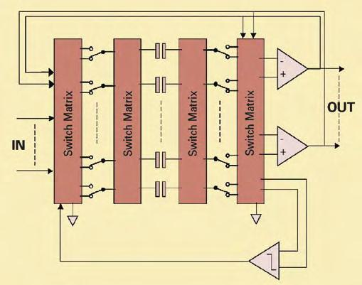 precision op amp to be completely reprogrammable and reconfigurable.