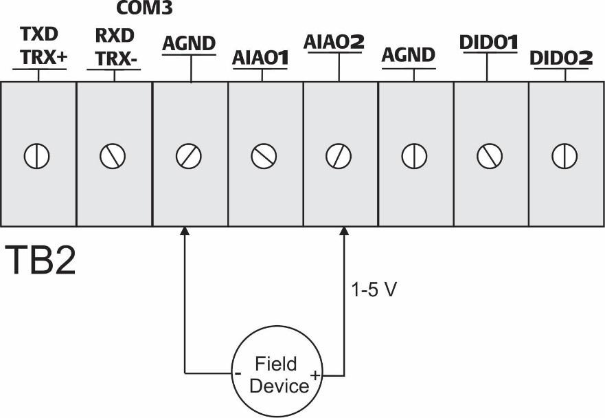Figure 3-5: 1-5 V Analog Input (AI) Wiring (Base I/O when optional I/O also present) Note: Analog input wiring for AIAO2 shown.