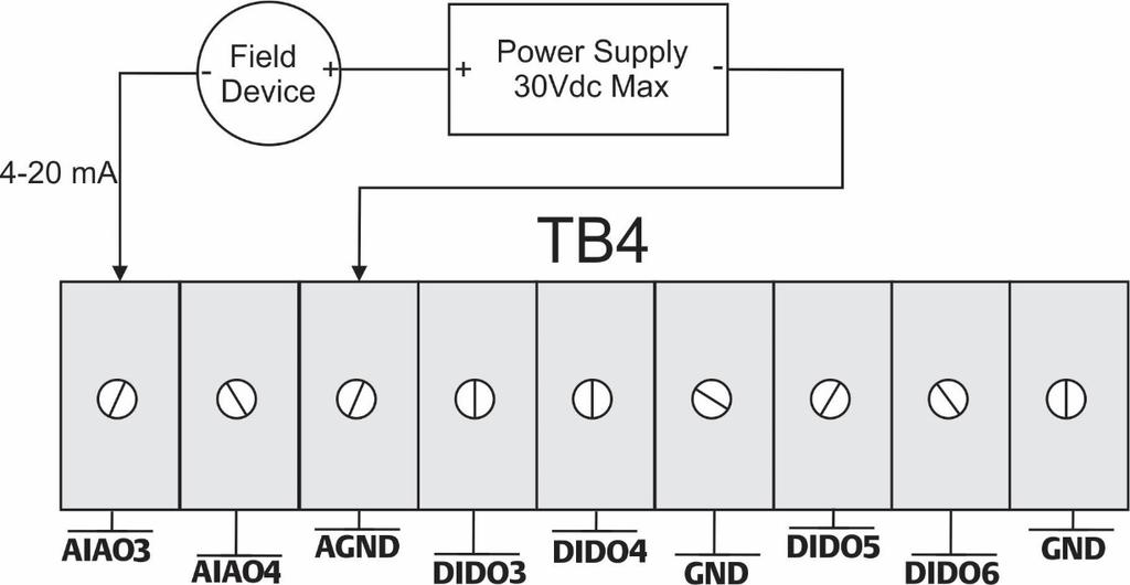 Figure 3-7: 4-20 ma Analog Input (AI) Wiring (Optional 6-channel expansion I/O board) Note: