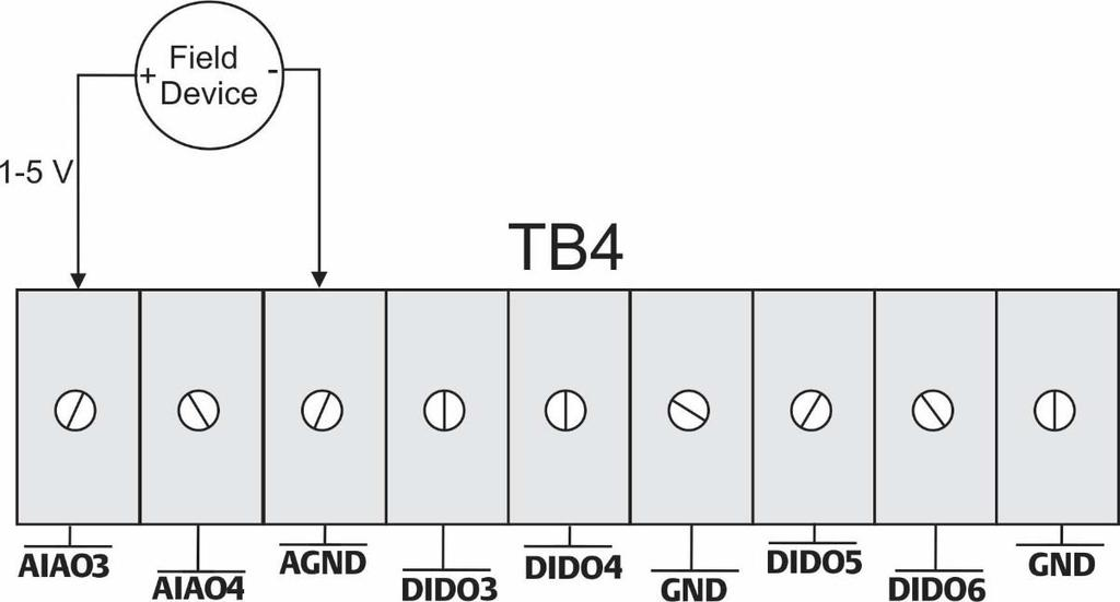 Figure 3-8: 1-5 V Analog Input (AI) Wiring (Optional 6-channel expansion I/O board) Note: