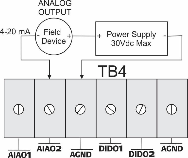 Figure 3-10: Analog Output (AO) Wiring (Base I/O when optional I/O