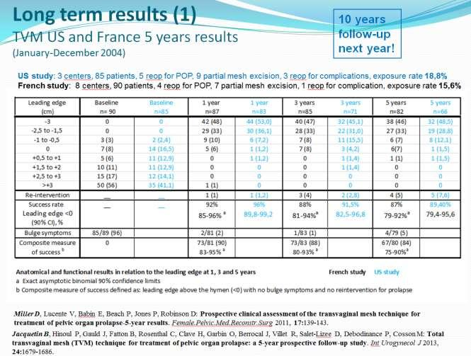 Slide 4: Lng term results (1); cmparative table f the anatmical,