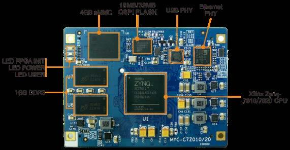 Linux-ready ZYNQ-based SOM (System on Module) available for either the XC7Z010 or XC7Z020 version.