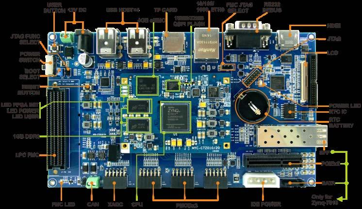 The MYC-C7Z010/20 CPU Module is the core board of MYD-C7Z010/20 development board which is an excellent platform for evaluation and prototype based on MYIR s MYC-C7Z010/20 CPU module.