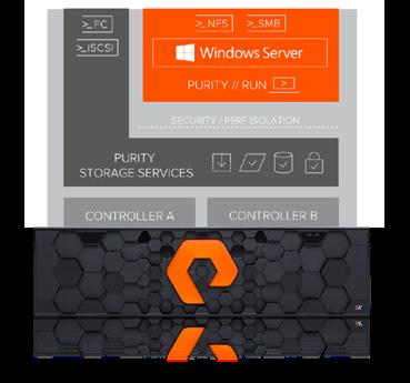 All Purity storage services, APIs, and advanced data services are built-in and included with every array. COMPRESSION IMPROVEMENTS The industry s best data reduction gets even better. Purity 5.