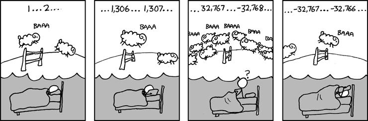 Overflow (xkcd)