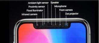 33 Smartphone Display Key Word: 2017 Full Screen, 2018 : Notch Process Requirement Status Cost Adder 1 Non- rectangular shape R- corner 4-side 2 bezel free Edge sealing 3 Front Camera 3D sensors 18:9