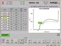 torque and encoder signal support Built-in analysis algorithms Applications: