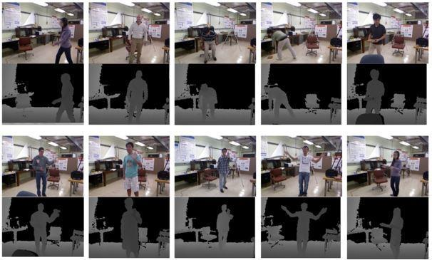5.6. UTKinect Dataset 5.6.1. Description The UTKinect Dataset [39] is another popular dataset used evaluated frequently in action recognition settings.