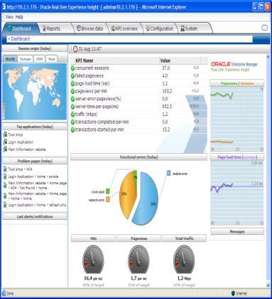 Oracle s solution for end-to-end APM Oracle Enterprise Manager User