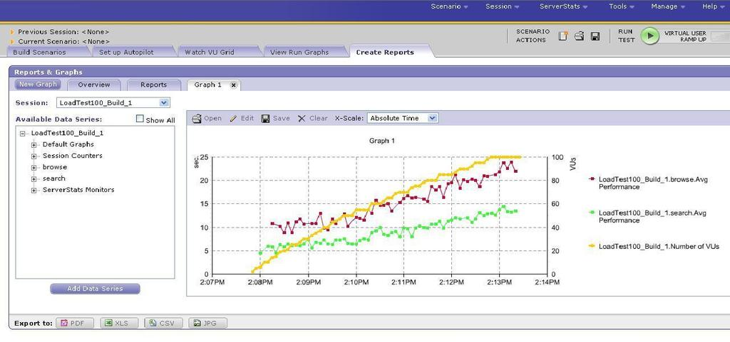 users Monitor EBS server-side performance and correlate to end-user