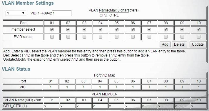 When the switch receives a frame with a VLAN tag, referred to as a tagged frame, the switch forwards the frame only to those ports that