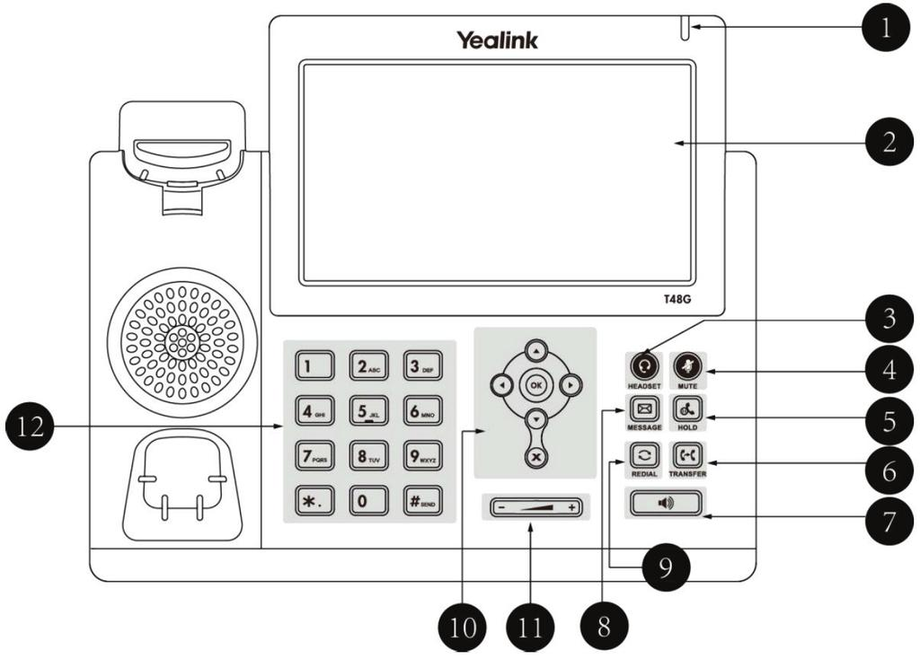 Yealink SIP-T48G Description Yealink SIP-T48G IP Phone www.8x8.