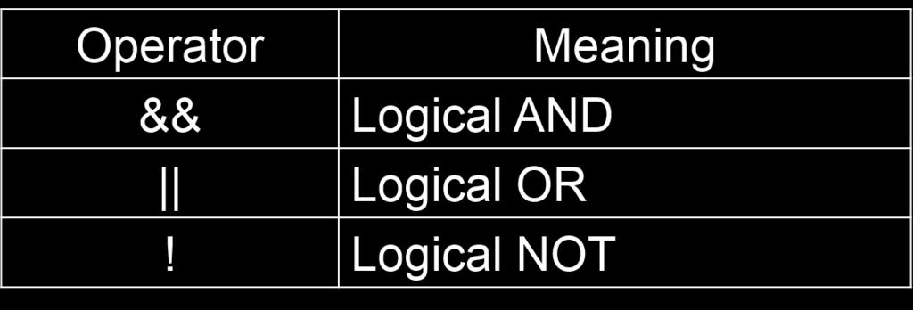 Logical Operators Logical expression or a compound relational expression An