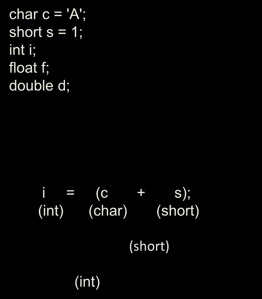 Type Casting char c = 'A'; short s = 1; int i; float f; double d;