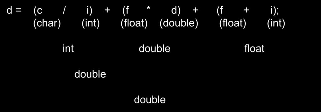 (float) (int) int double float double i = (c + s); (int) (char)
