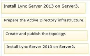 and publishes that information to a database shared with Lync Server 2013.