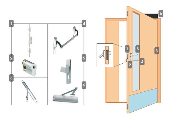 Access Control Locking Solutions NSL Locking Solutions Package 5MP Multipoint - Escape - High Security Standard door Read in, free egress (motor lock) - complies with EN1125 1. MP520 motor lock 2.