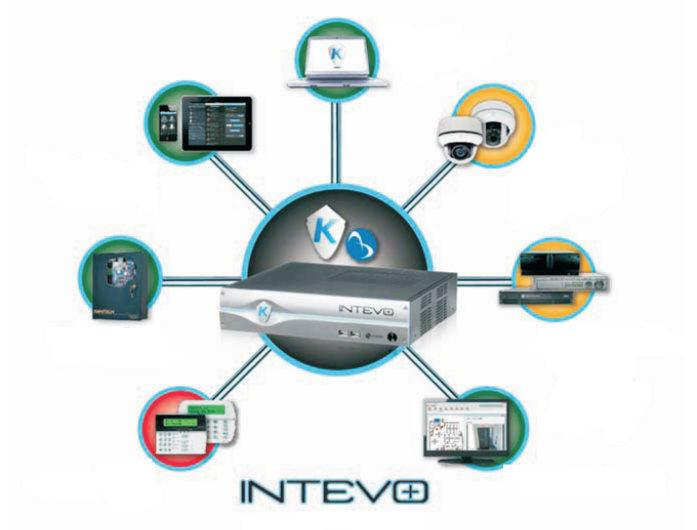 INTEVO System Schematic Kantech Access Control and Security Management System Intevo (Integration Evolution) ENTRAPASS Web Client ENTRAPASS Go Mobile Application