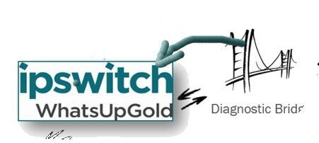 WhatsUp Gold - Integration with Cisco Services Customers can run system diagnostics manually one device at a time via the Cisco CLI Analyzer or schedule proactive, automated diagnostic scans of