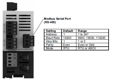 COMMUNICATION Modbus Serial Port; Optional RS-485 Port If the C445 includes an RS-485 port on the Base Control Module and there is not an optional Ethernet or PROFIBUS Communication Card installed,