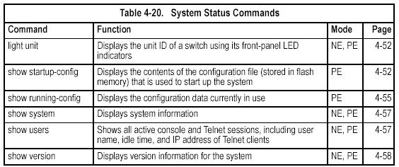 System Status Commands light unit This command displays the unit ID of a switch using its front-panel LED indicators.