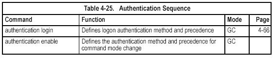 RADIUS authentication methods. You can also enable port-based authentication for network client access using IEEE 802.1x.