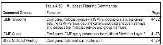 Multicast Filtering Commands This switch uses IGMP (Internet Group Management Protocol) to query for any attached hosts that want to receive a specific multicast service.