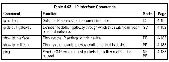 the switch to existing IP subnets. You may also need to a establish a default gateway between this device and management stations or other devices that exist on another network segment.