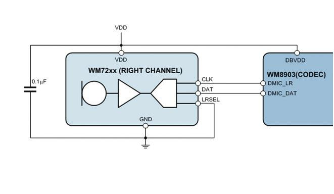 This provides a simplified interface connection and gives a higher robustness to system noise interference compared to an analog microphone interface.
