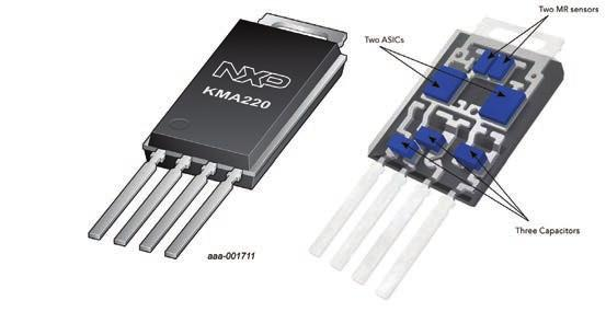 POSITION / SPEED NXP Magnetoresistive Sensors KMA2xx Series Improve the ride with fully integrated angular sensor systems.