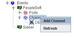 Select the Channels under the PeopleSoft node and then right click on the channel to Add