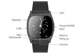 "watch standby interface will have a "" "" icon after successful pairing the watch with phone."