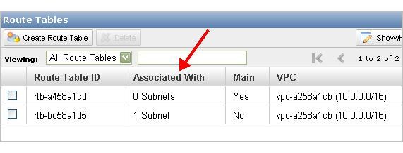 Working with Route Tables 2. In the Navigation pane, click Route Tables. Your VPC's route tables are listed.